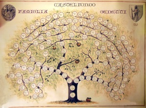 Original Genetti Family Tree