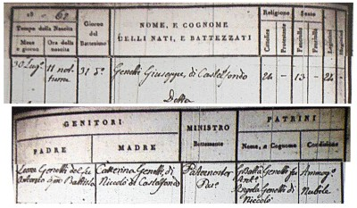 GiuseppeGenetti1862